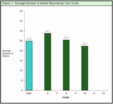Asset-graph-1